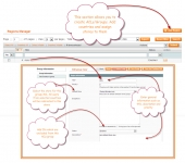 GeoIP Default Store | Store Switcher Magento Extension by FME Feature