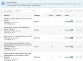 PHP Forum Script Feature