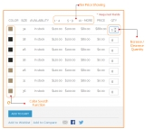 Magento extension - Pro Configurable Grid Table View Feature
