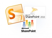 Collabion Charts for SharePoint Feature