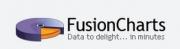 FusionCharts Suite XT, Business & Finance Software